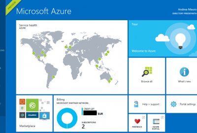 azure_dashboard